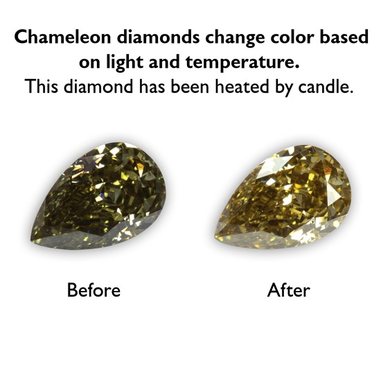 0.37 Carat Pear Shape Fancy Deep Chameleon Diamond